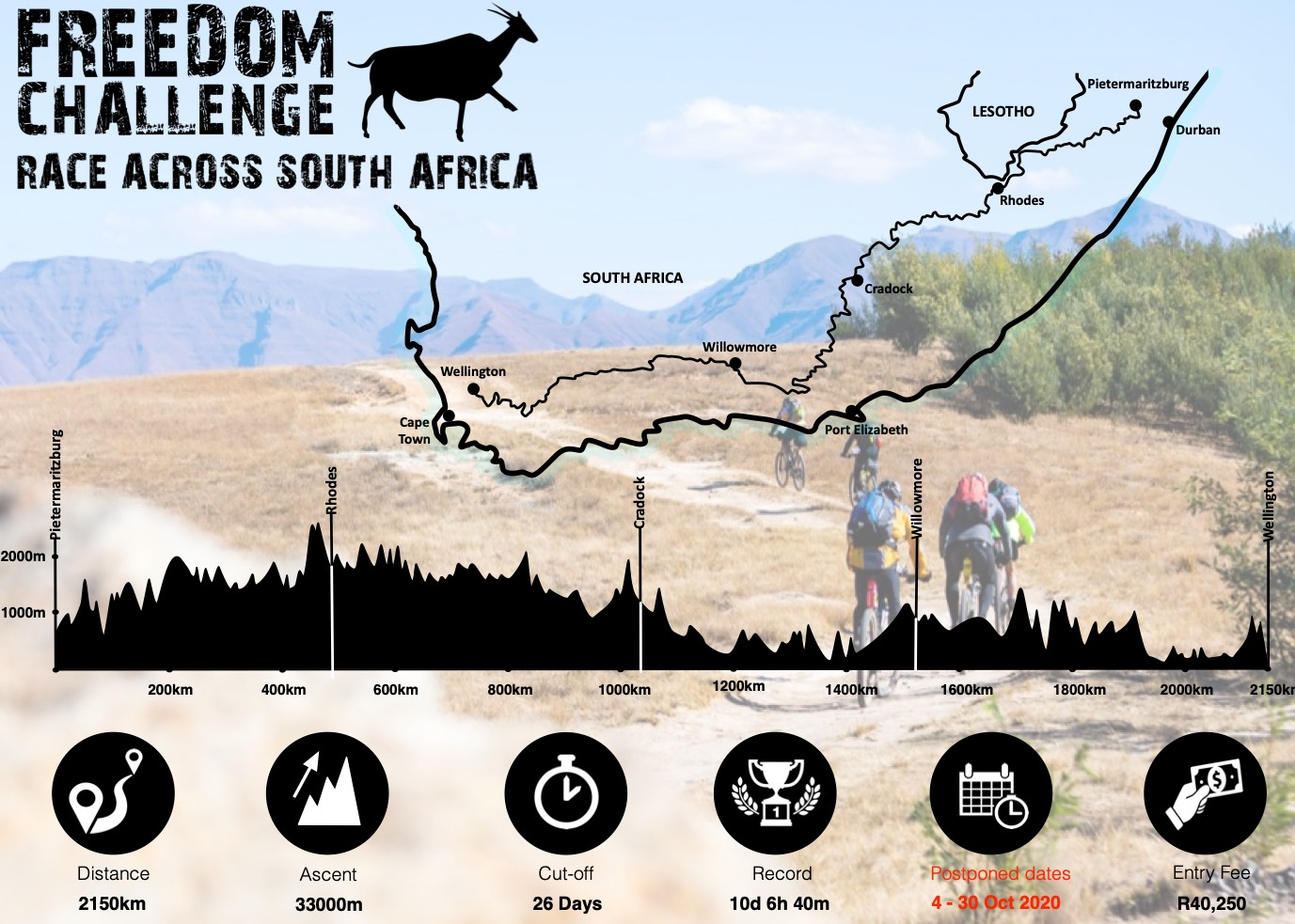 freedom challenge: race across south africa